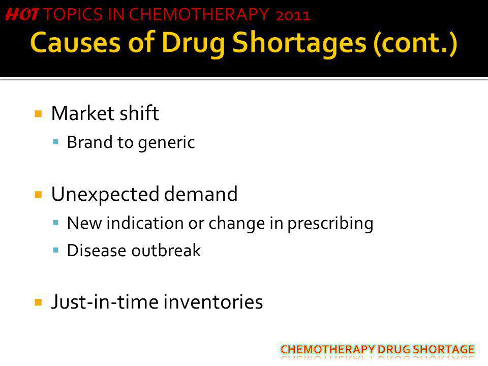 Causes of Drug Shortages (cont.)