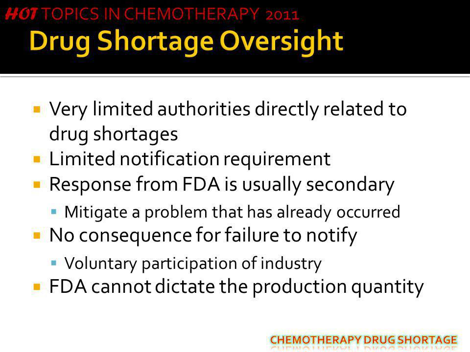 Drug Shortage Oversight