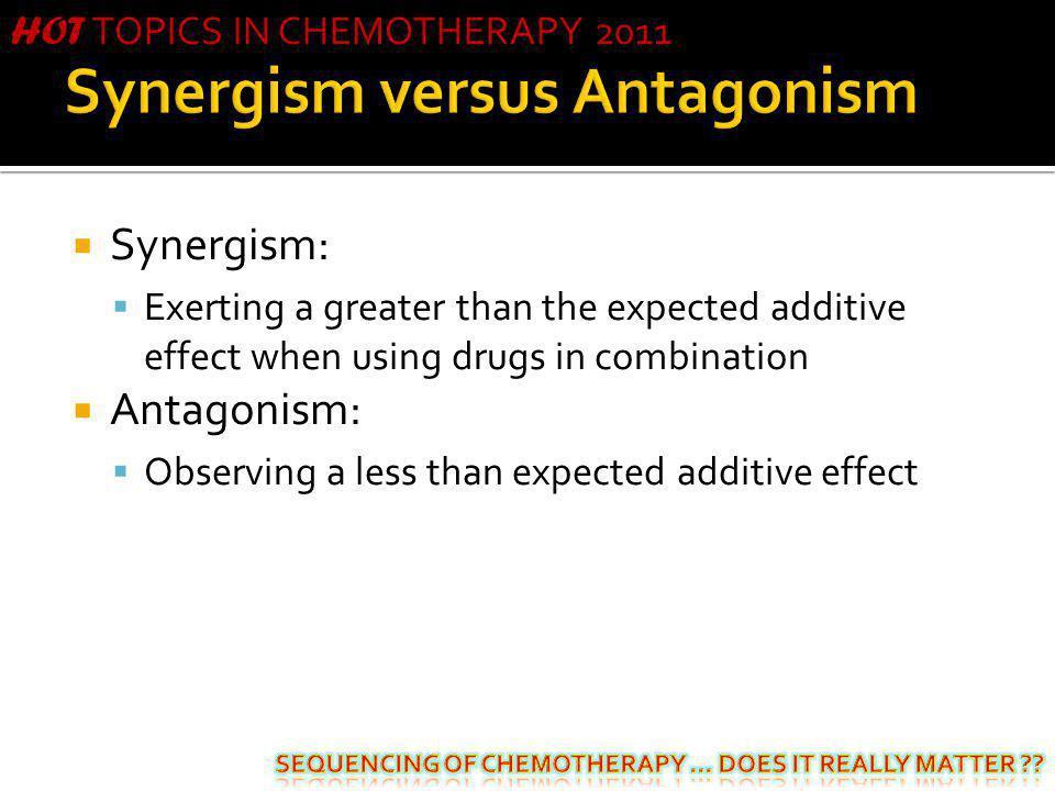Synergism versus Antagonism
