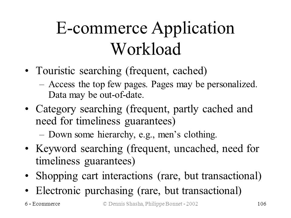 E-commerce Application Workload