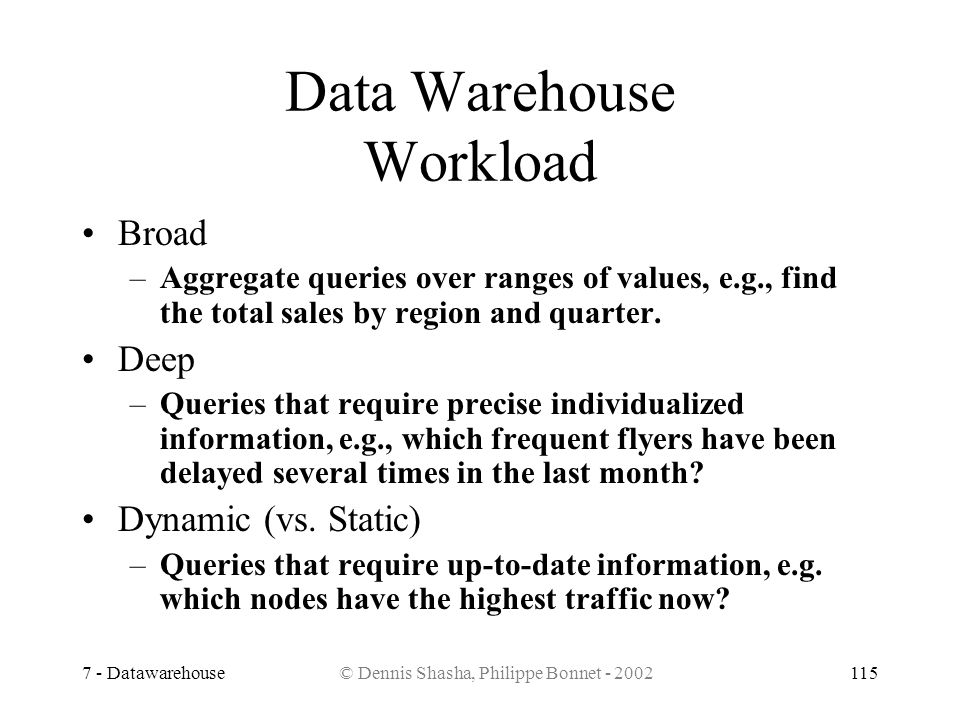 Data Warehouse Workload