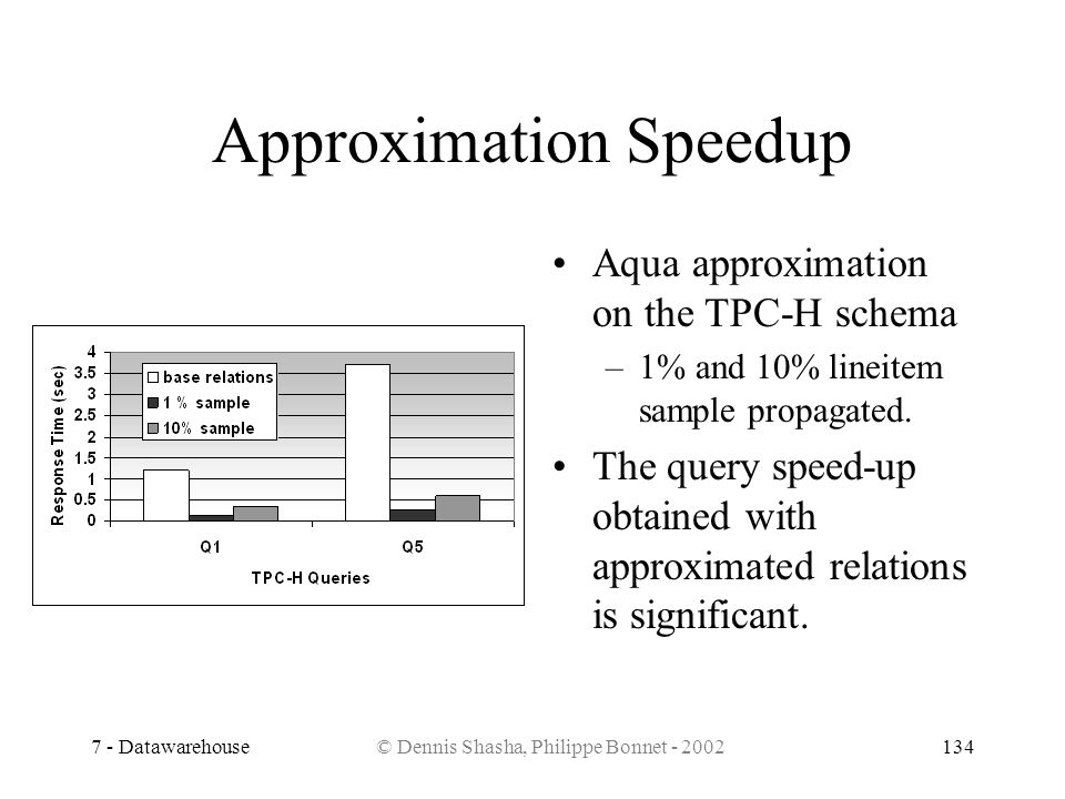 Approximation Speedup