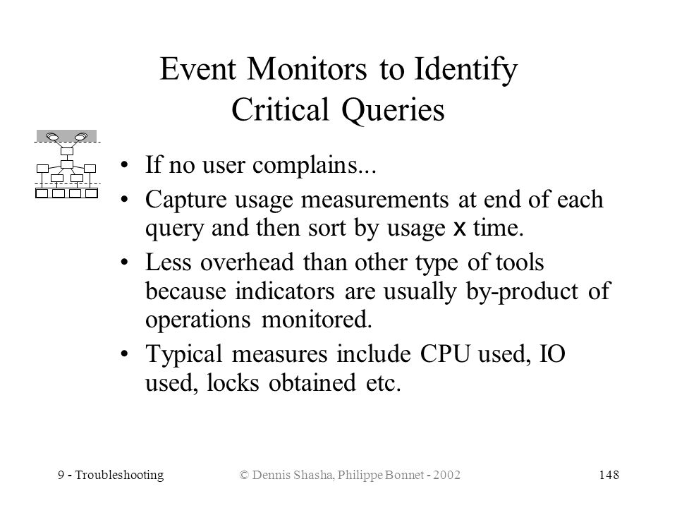 Event Monitors to Identify Critical Queries
