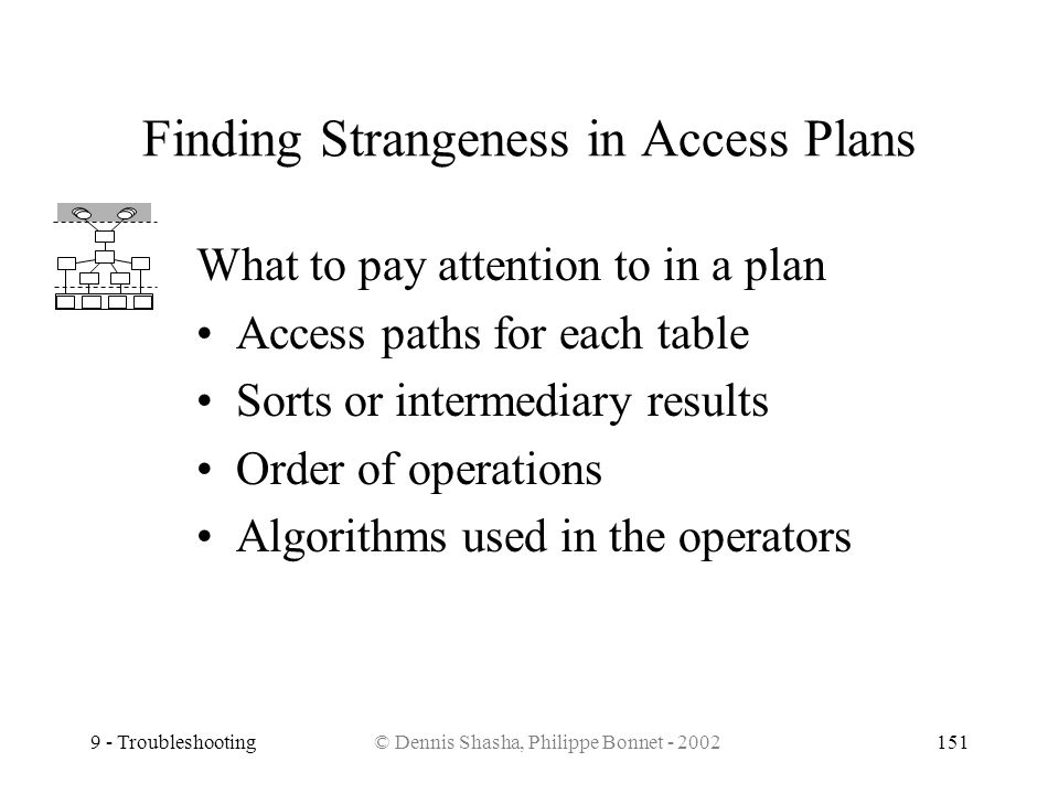 Finding Strangeness in Access Plans