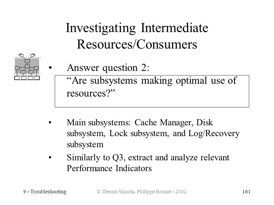Investigating Intermediate Resources/Consumers