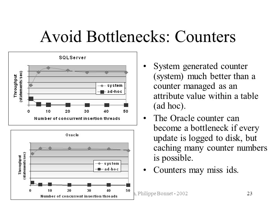 Avoid Bottlenecks: Counters