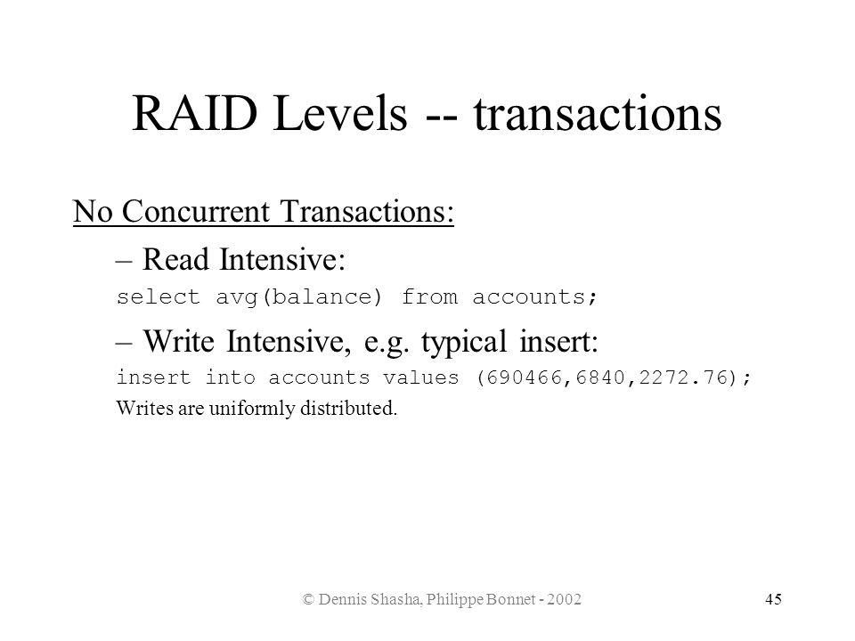 RAID Levels -- transactions