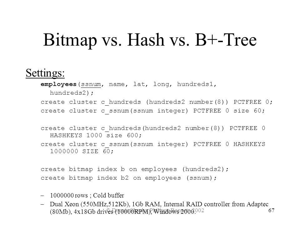 Bitmap vs. Hash vs. B+-Tree