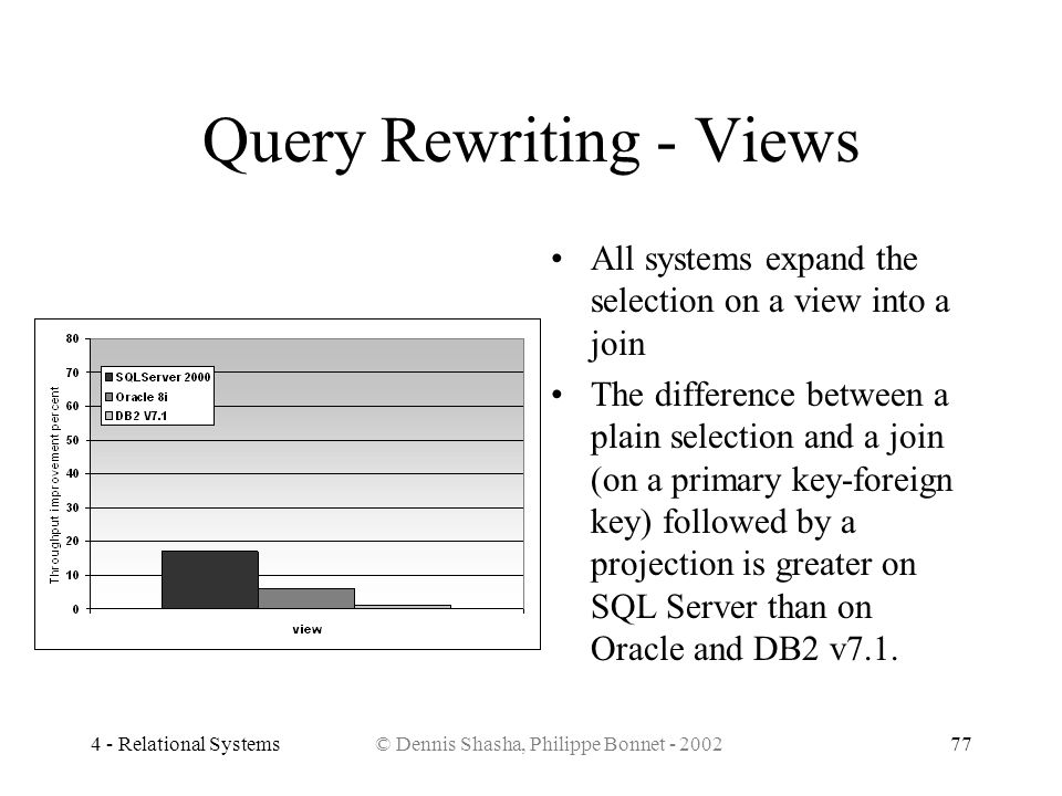 Query Rewriting - Views