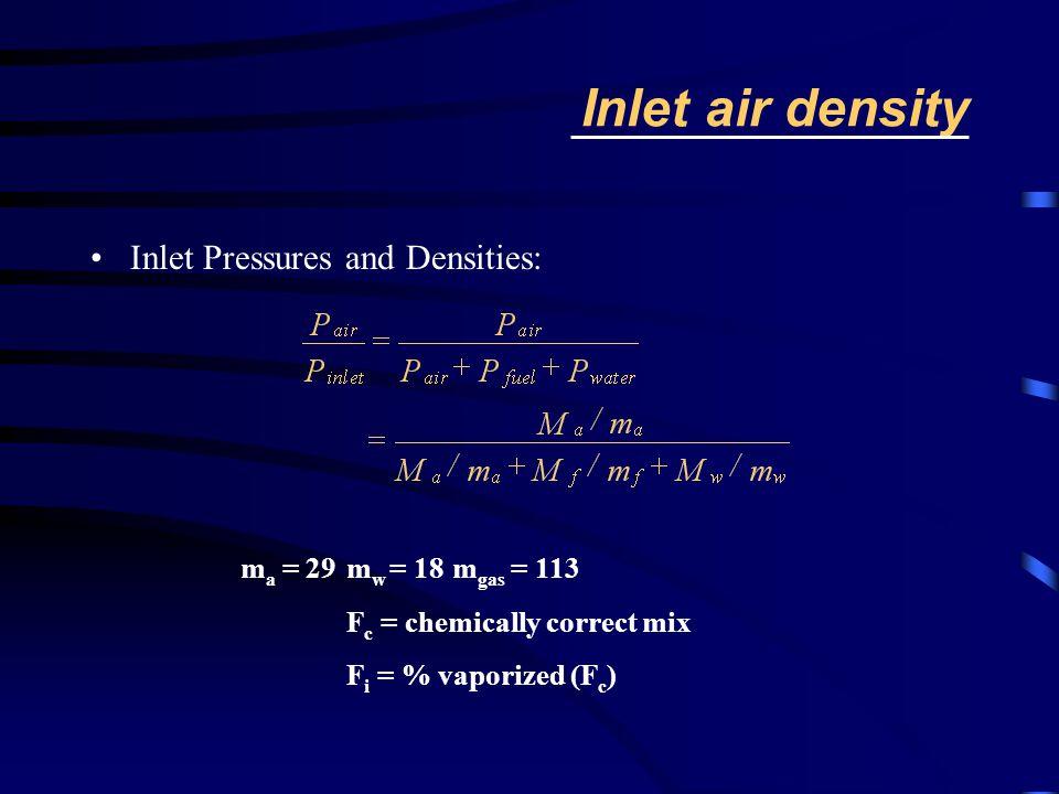 Inlet air density Inlet Pressures and Densities: