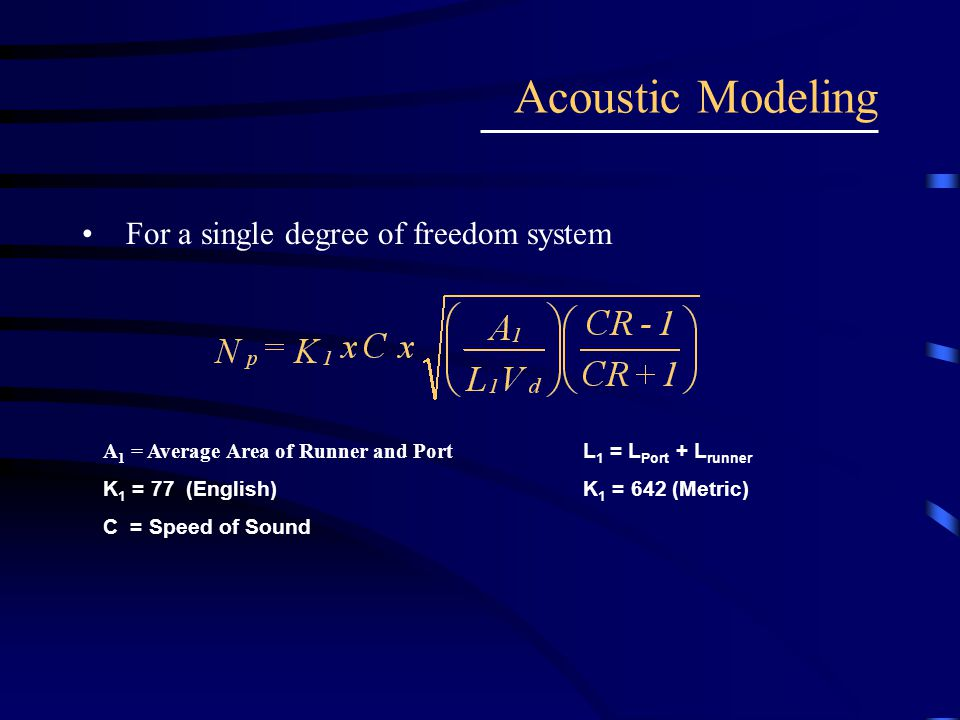 Acoustic Modeling For a single degree of freedom system