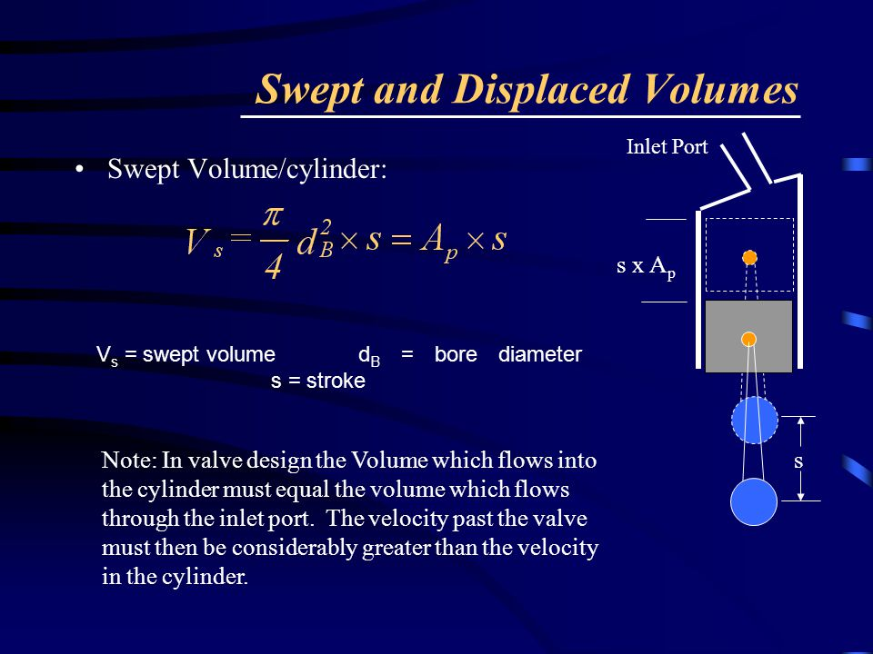 Swept and Displaced Volumes