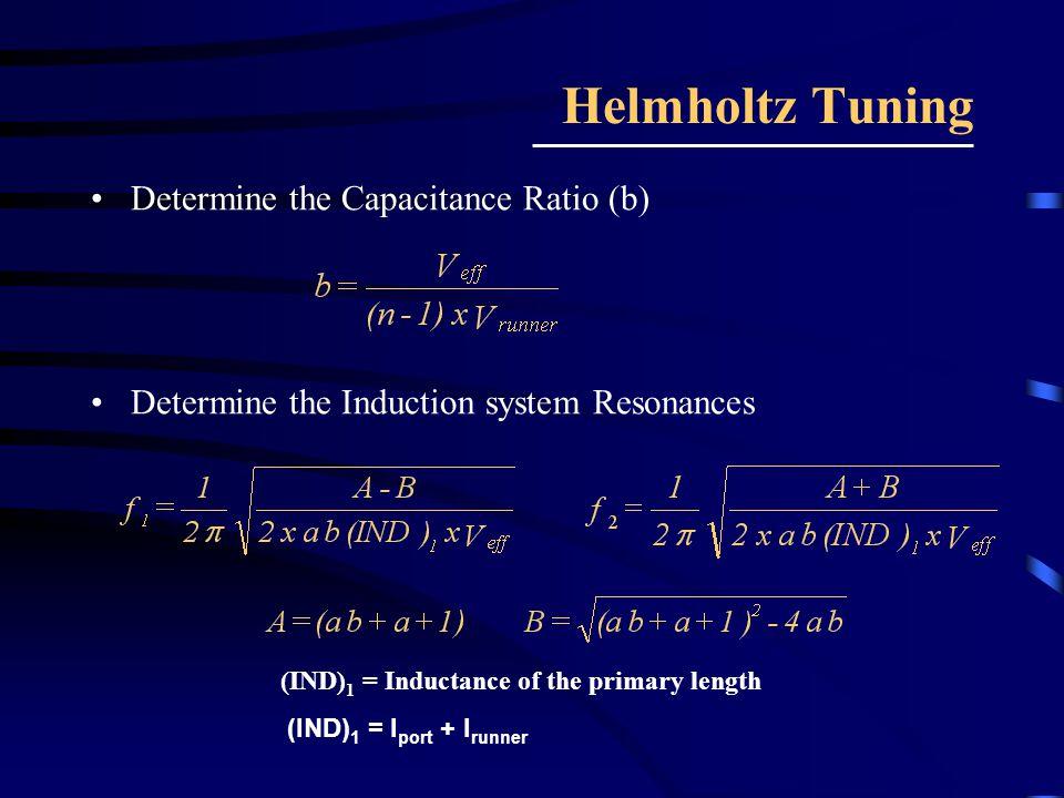 Helmholtz Tuning Determine the Capacitance Ratio (b)