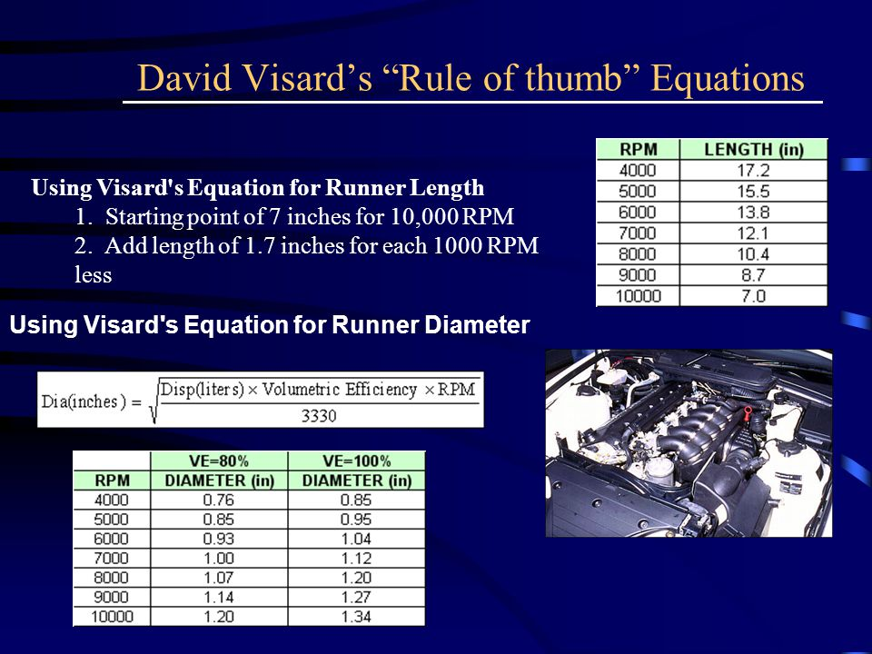 David Visard's Rule of thumb Equations