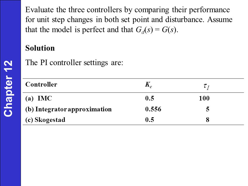 Evaluate the three controllers by comparing their performance for unit step changes in both set point and disturbance. Assume that the model is perfect and that Gd(s) = G(s).