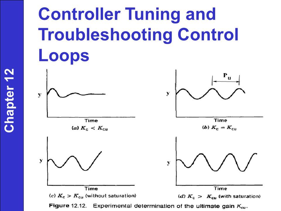 Controller Tuning and Troubleshooting Control Loops