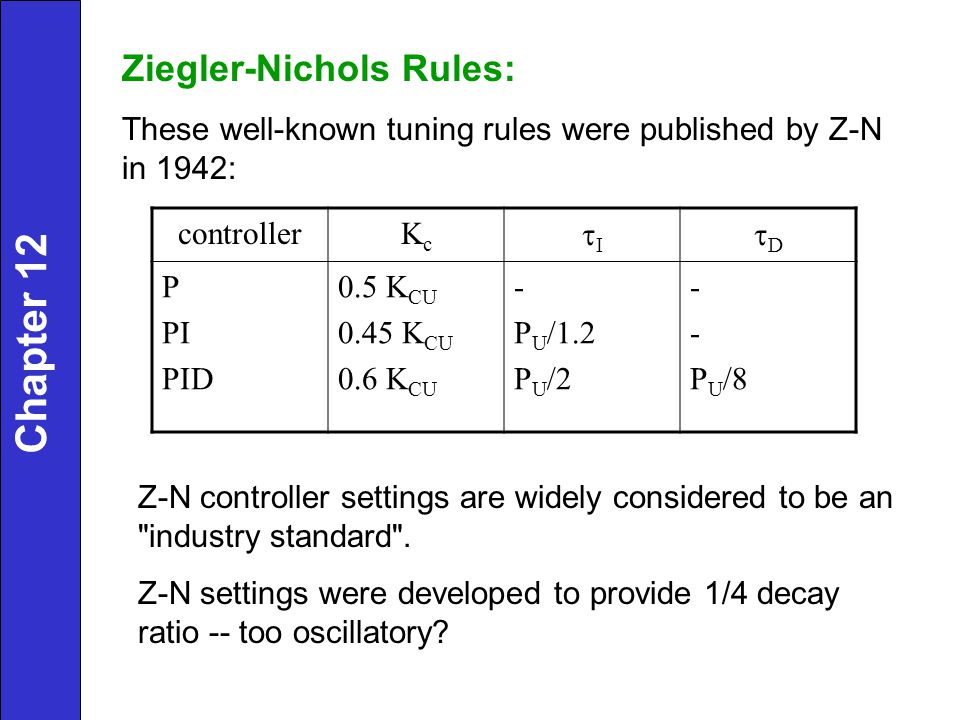 Chapter 12 Ziegler-Nichols Rules: