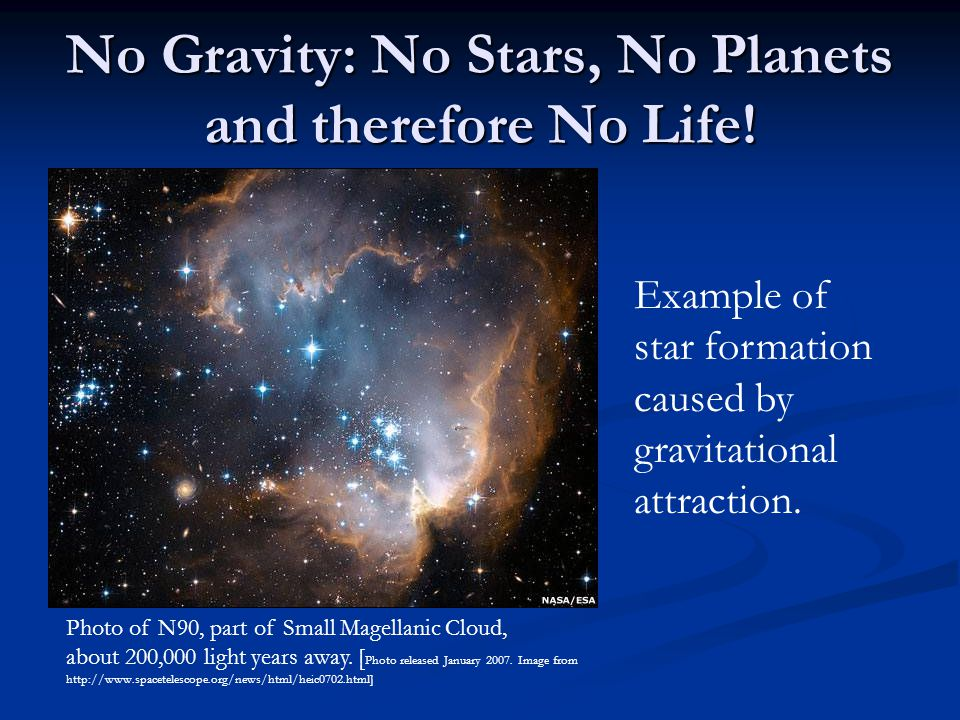 No Gravity: No Stars, No Planets and therefore No Life!