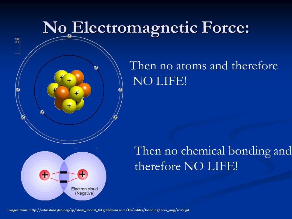 No Electromagnetic Force: