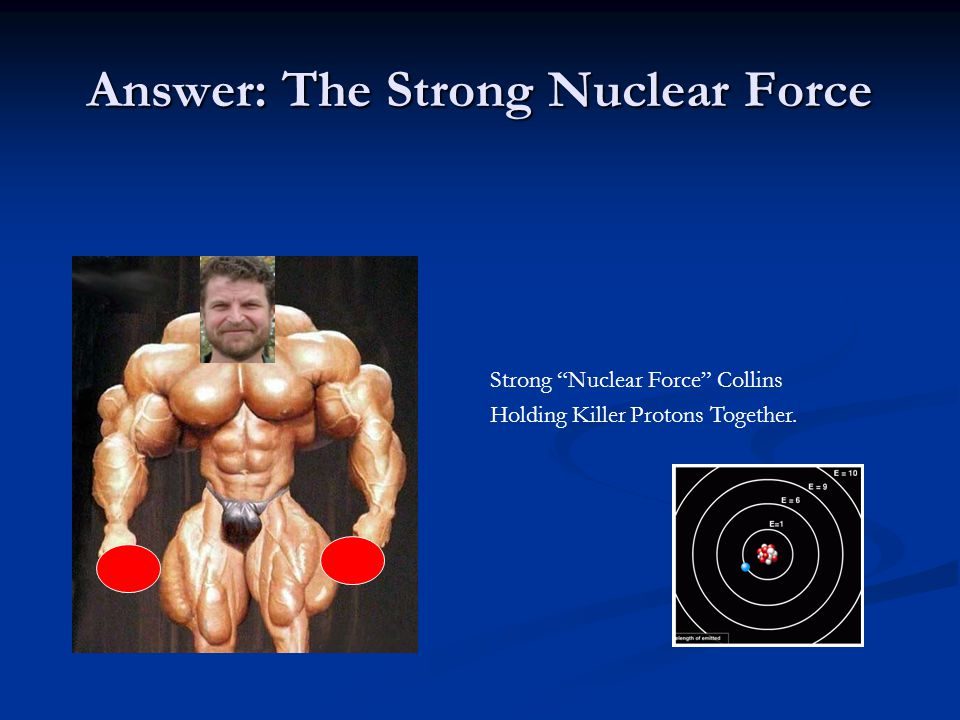 Answer: The Strong Nuclear Force