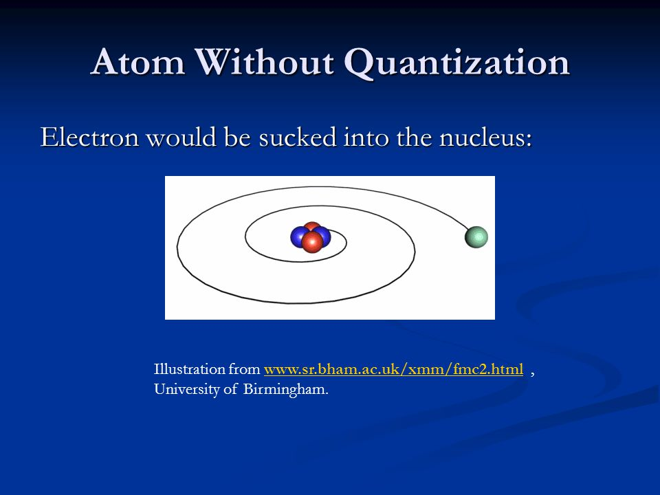 Atom Without Quantization