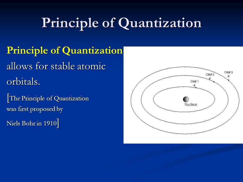 Principle of Quantization