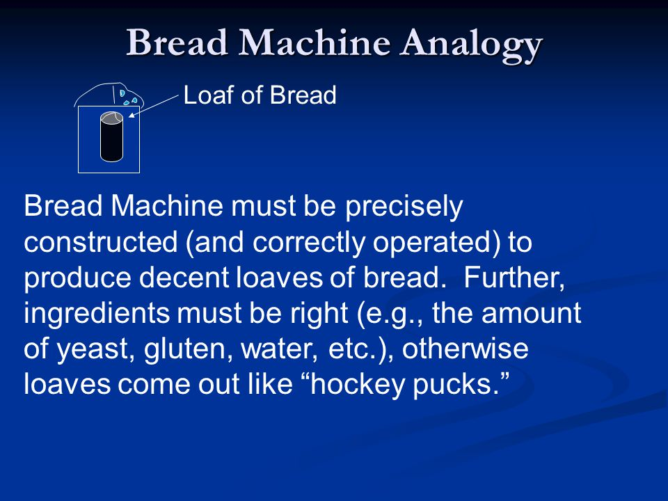 Bread Machine Analogy Loaf of Bread.