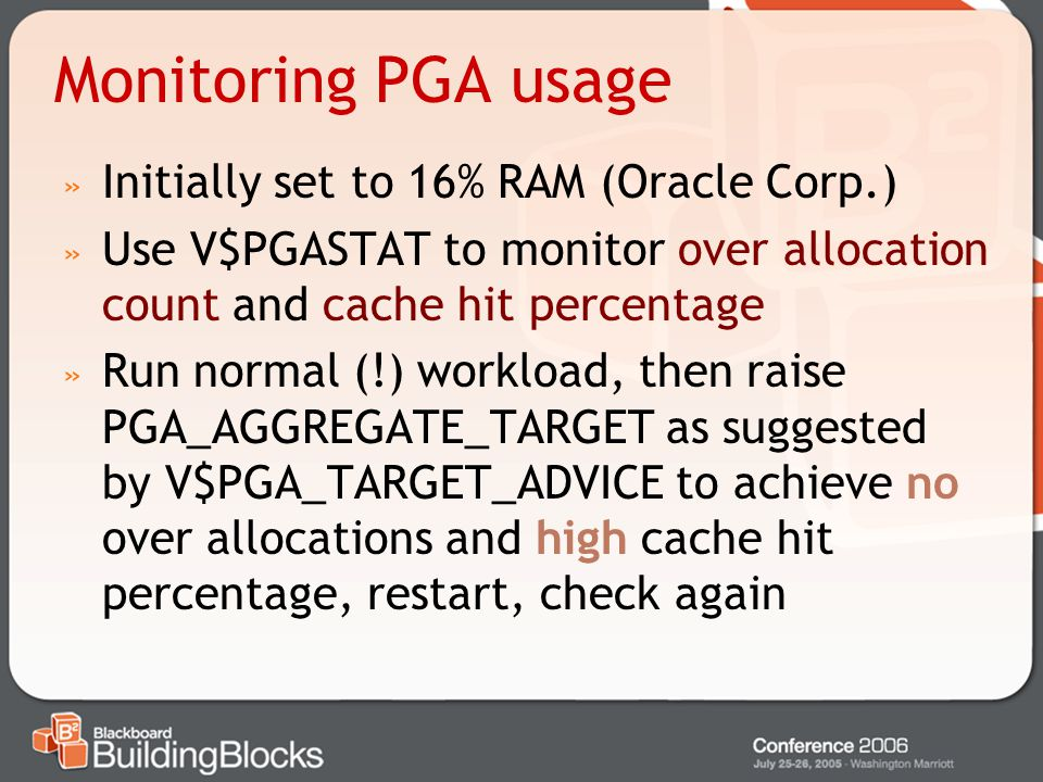 Monitoring PGA usage Initially set to 16% RAM (Oracle Corp.)