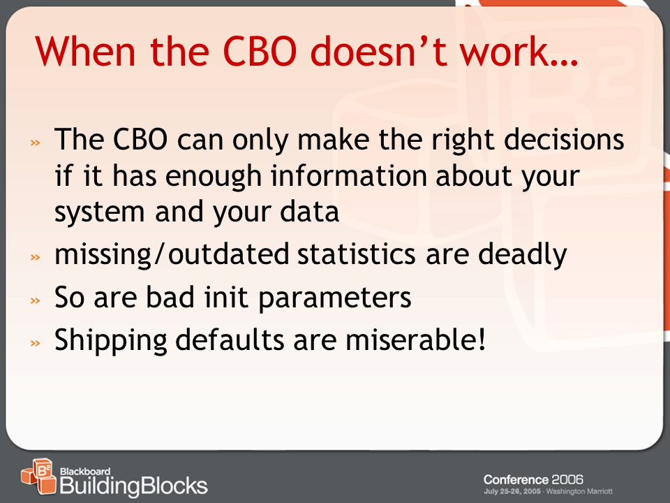 When the CBO doesn't work…