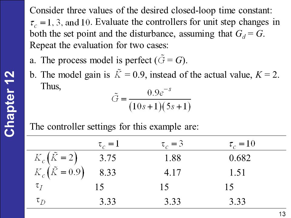 Consider three values of the desired closed-loop time constant: