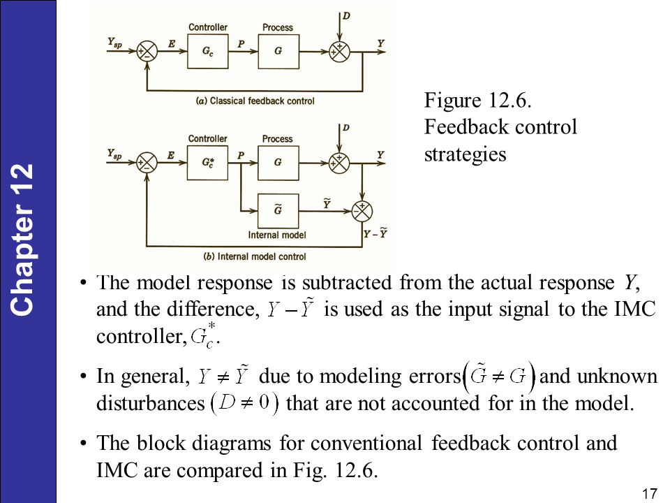 Figure Feedback control strategies