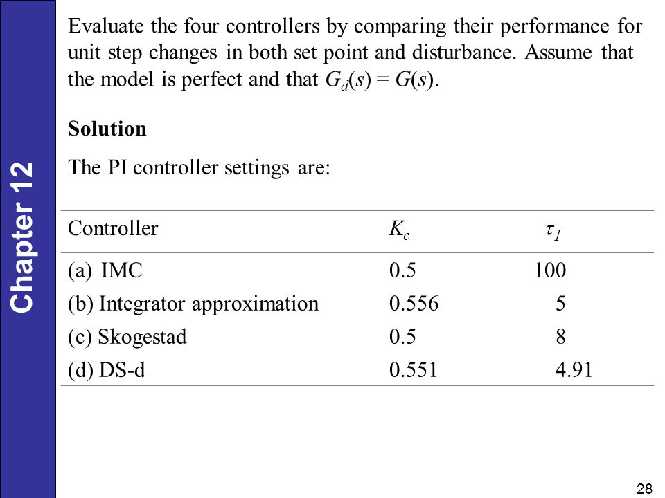 Evaluate the four controllers by comparing their performance for unit step changes in both set point and disturbance. Assume that the model is perfect and that Gd(s) = G(s).