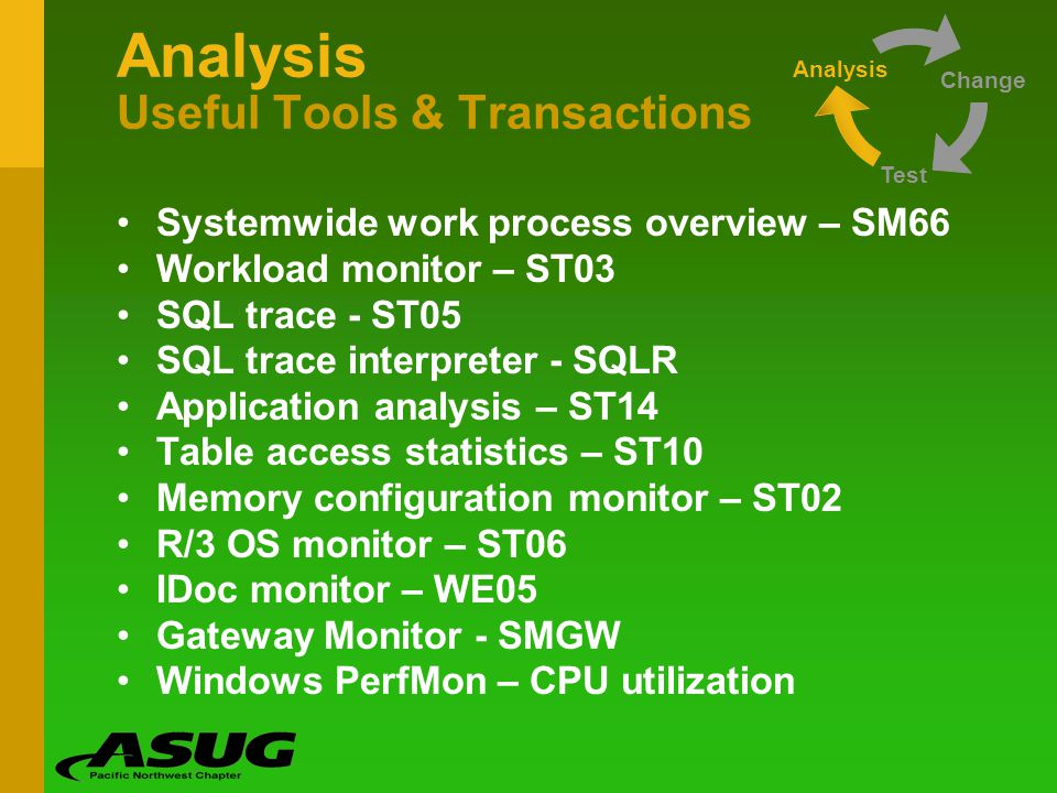 Analysis Useful Tools & Transactions