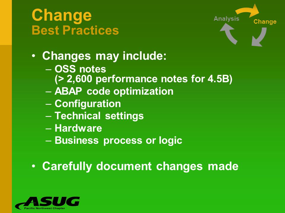 Change Best Practices Changes may include: