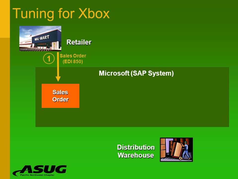 Microsoft (SAP System) Distribution Warehouse