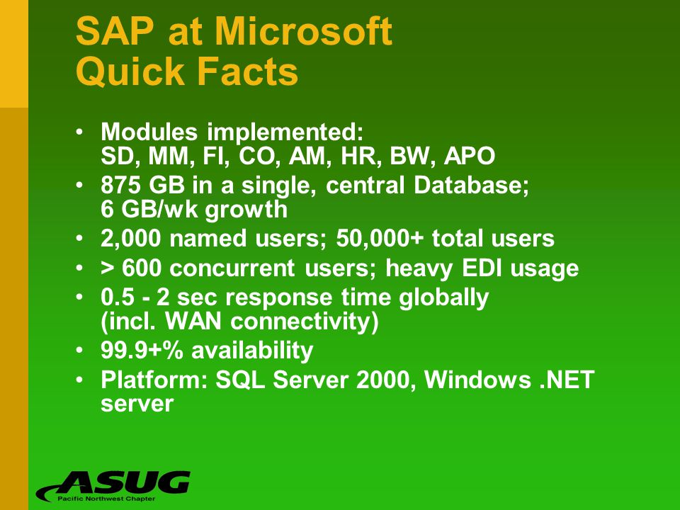 SAP at Microsoft Quick Facts