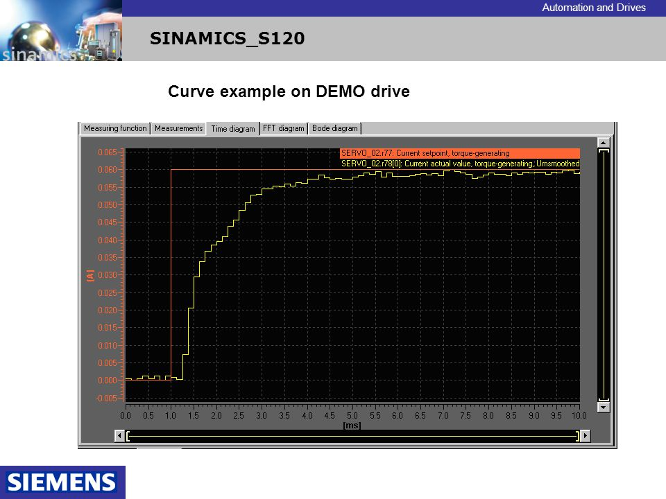 Curve example on DEMO drive