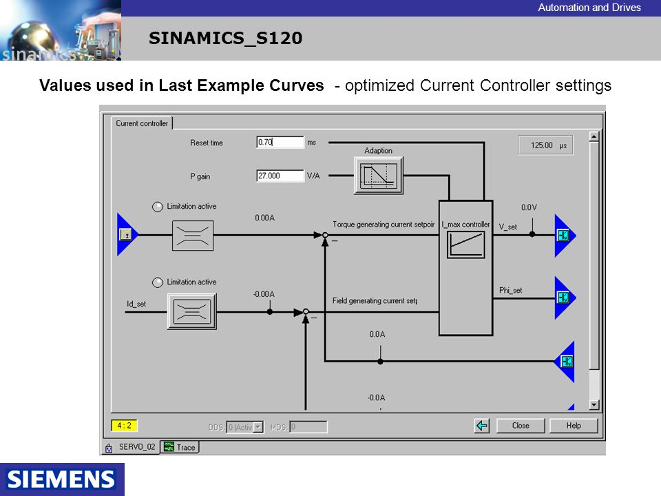 Values used in Last Example Curves - optimized Current Controller settings