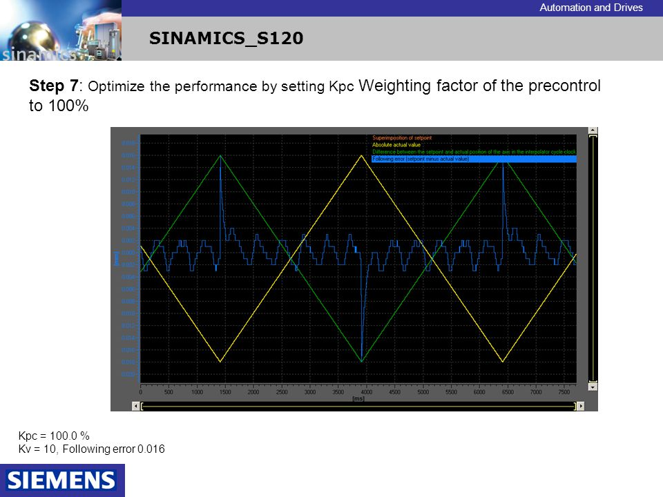 Step 7: Optimize the performance by setting Kpc Weighting factor of the precontrol to 100%
