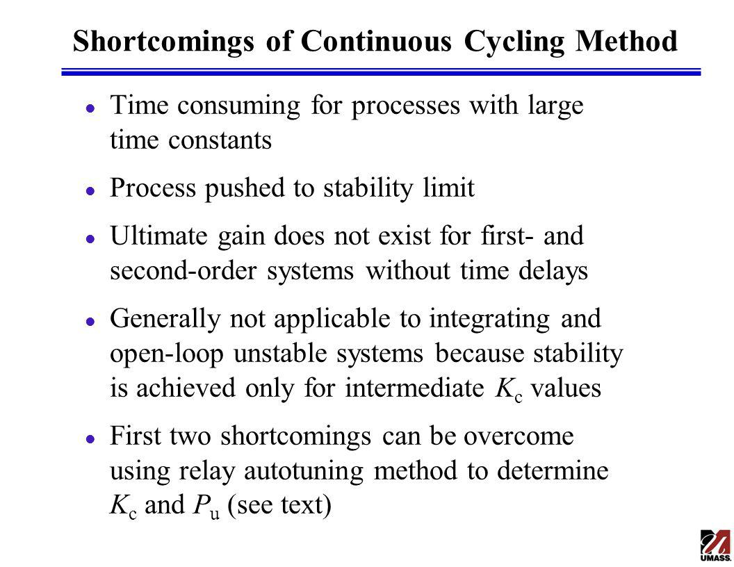 Shortcomings of Continuous Cycling Method