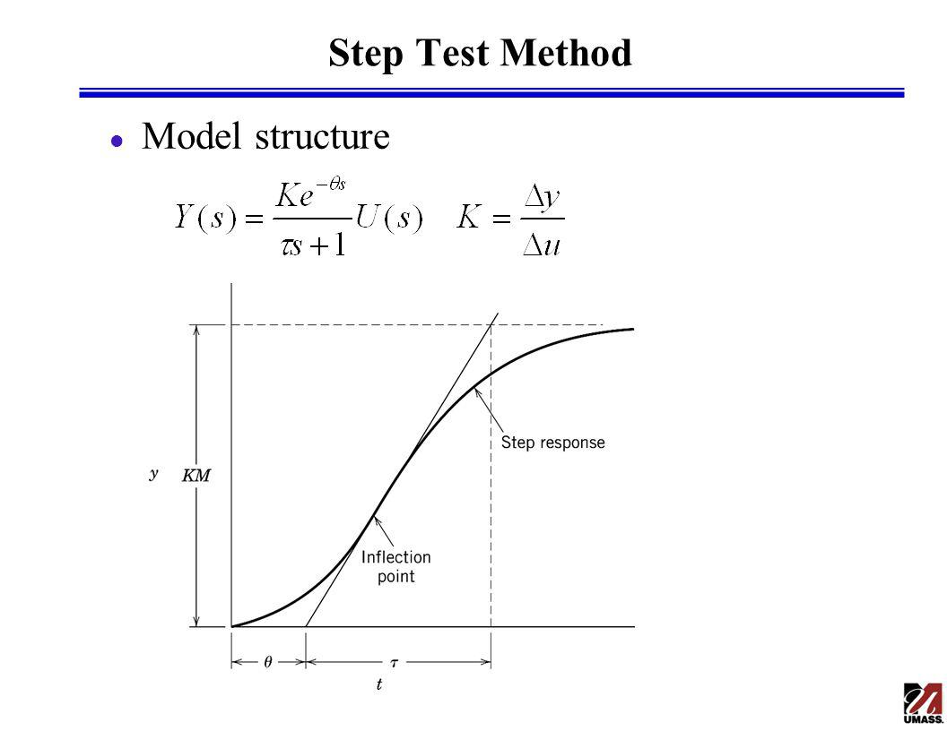 Step Test Method Model structure