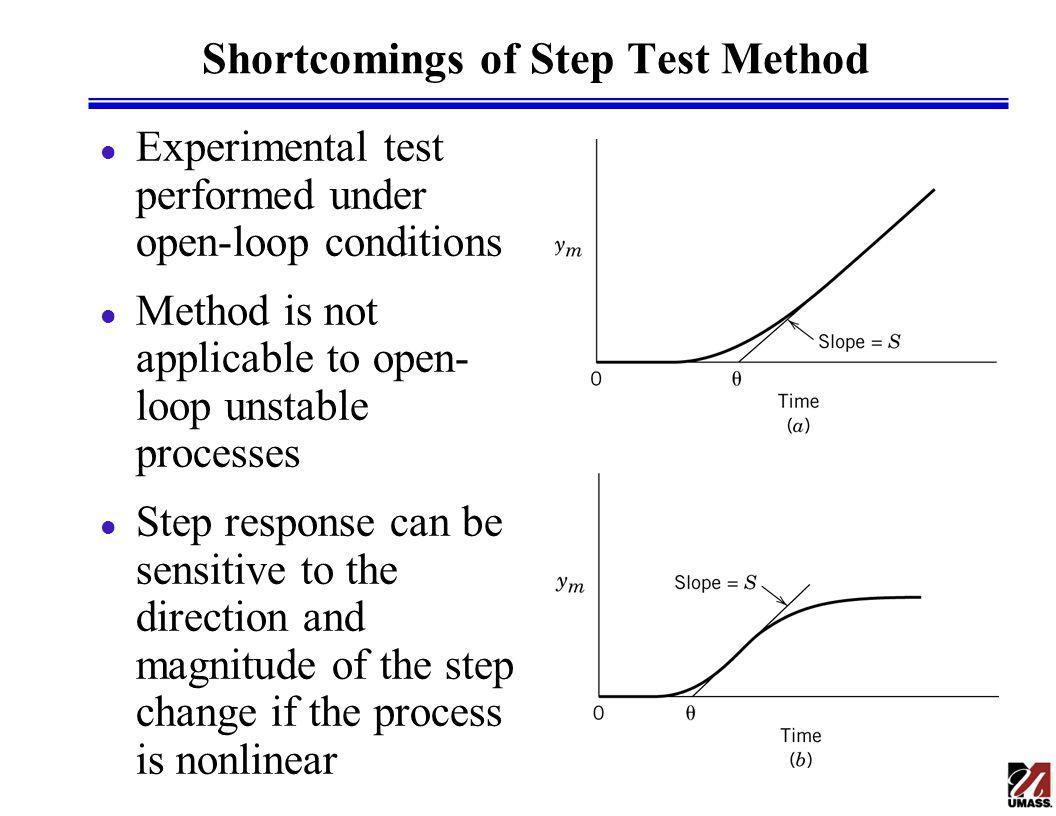 Shortcomings of Step Test Method