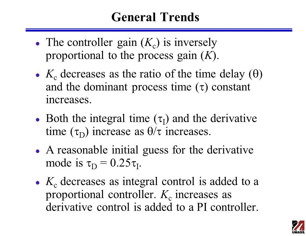 General Trends The controller gain (Kc) is inversely proportional to the process gain (K).