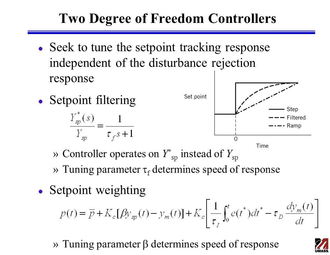Two Degree of Freedom Controllers