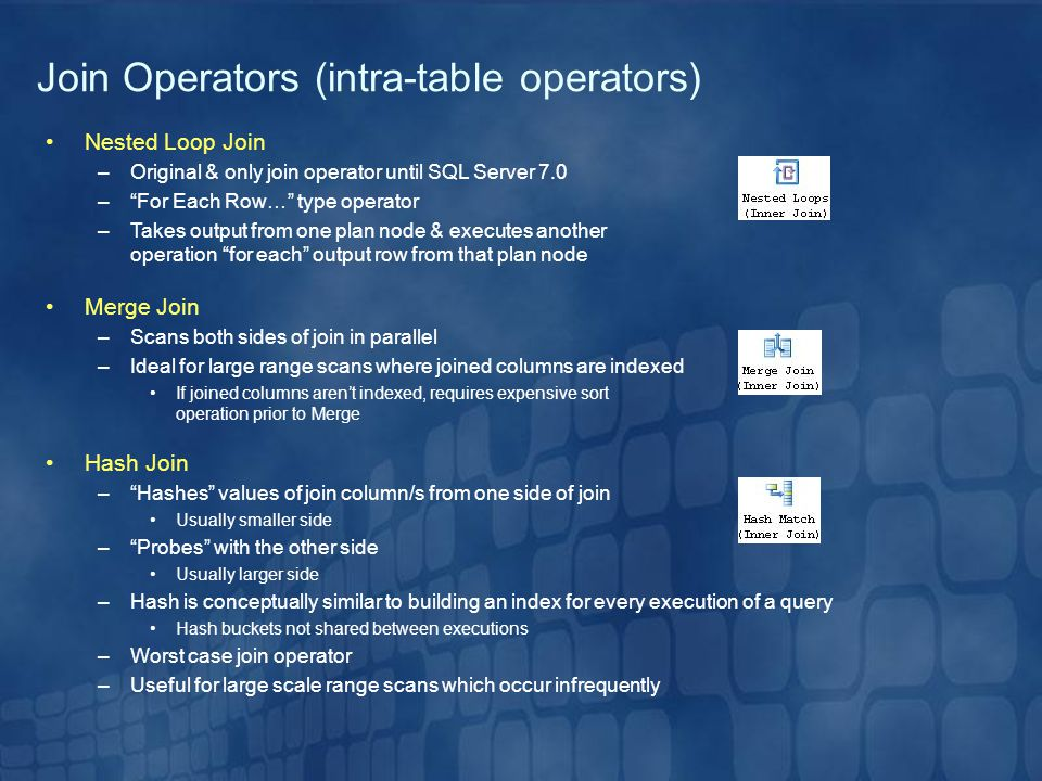 Join Operators (intra-table operators)