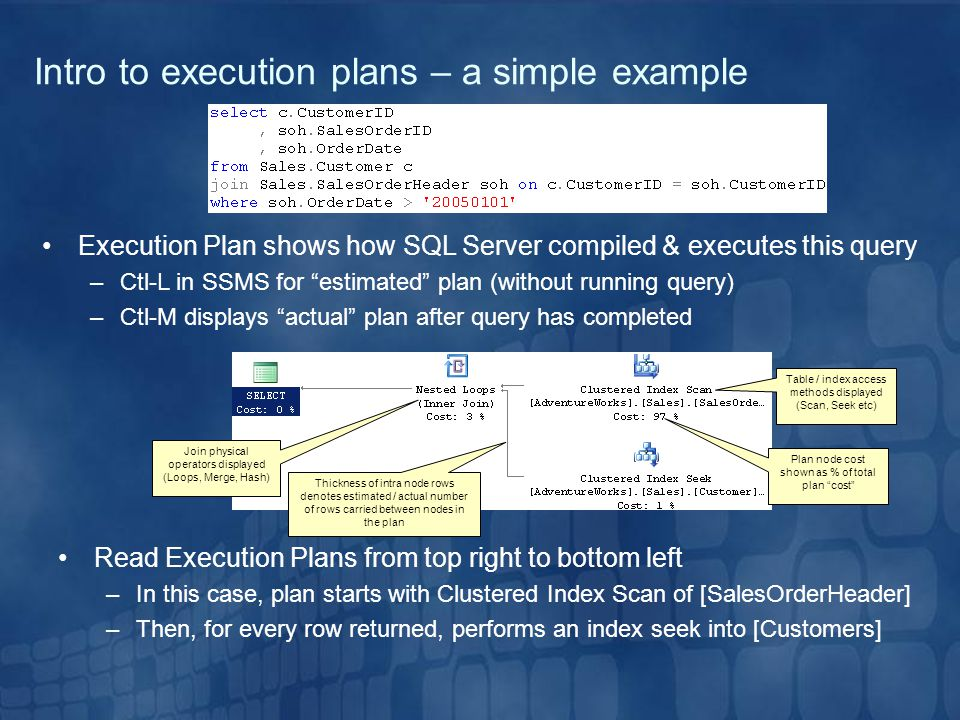 Intro to execution plans – a simple example