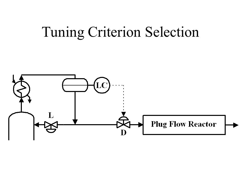 Tuning Criterion Selection