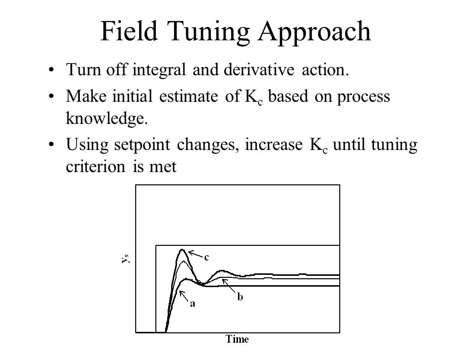 Field Tuning Approach Turn off integral and derivative action.