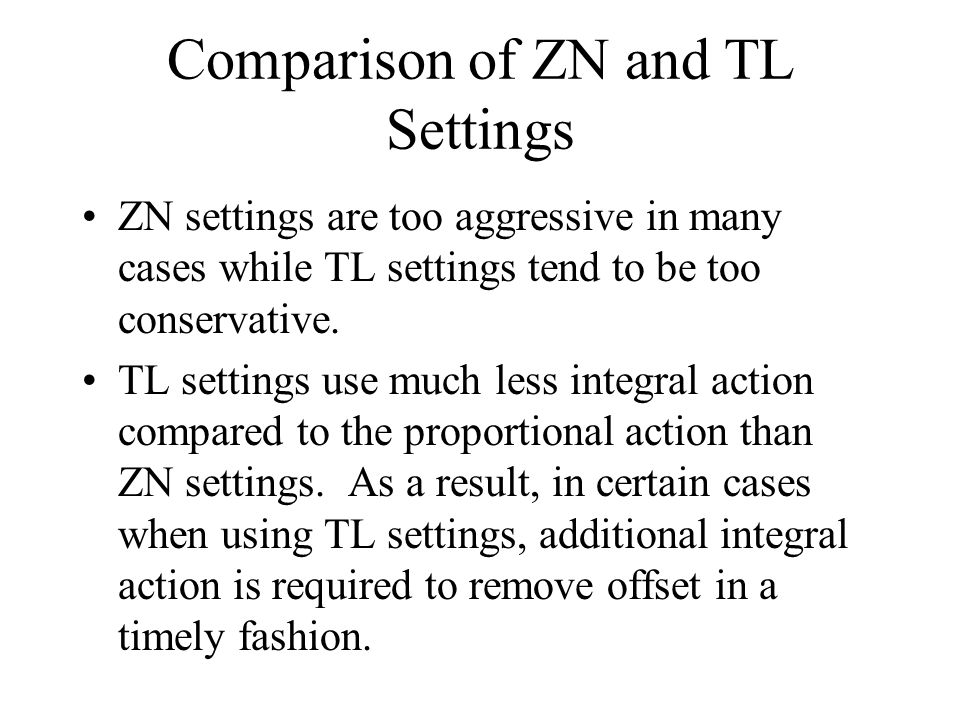 Comparison of ZN and TL Settings