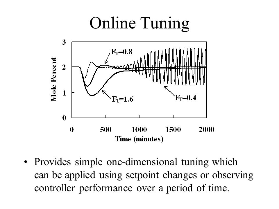 Online Tuning